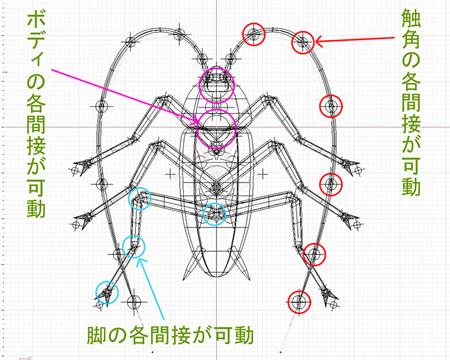 ゴキブリ透視図(その他の3DCG)