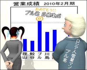 4コマ漫画(3Dキャラ)ベベルなオフィス第2話①