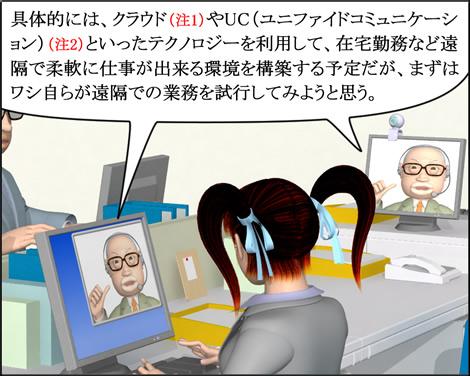 4コマ漫画(3Dキャラ)ベベルなオフィス第15話②
